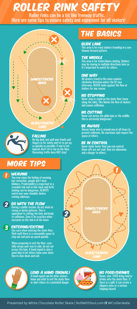 Rink Safety Infographic